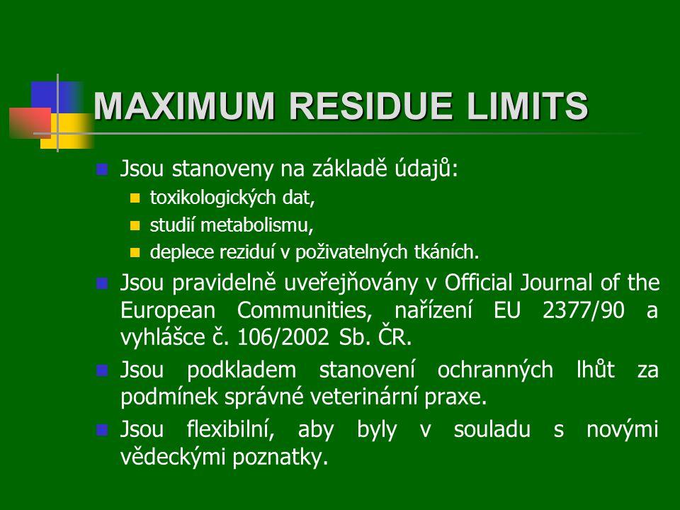 MAXIMUM RESIDUE LIMITS  Jsou stanoveny na základě údajů:  toxikologických dat,  studií metabolismu,  deplece reziduí v poživatelných tkáních.