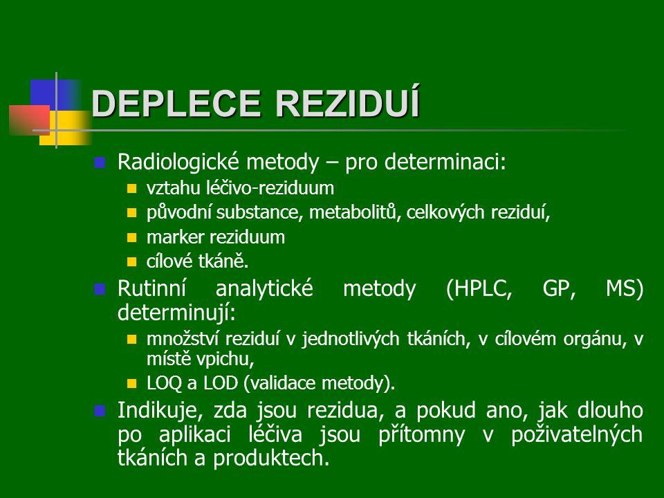 DEPLECE REZIDUÍ  Radiologické metody – pro determinaci:  vztahu léčivo-reziduum  původní substance, metabolitů, celkových reziduí,  marker reziduum  cílové tkáně.