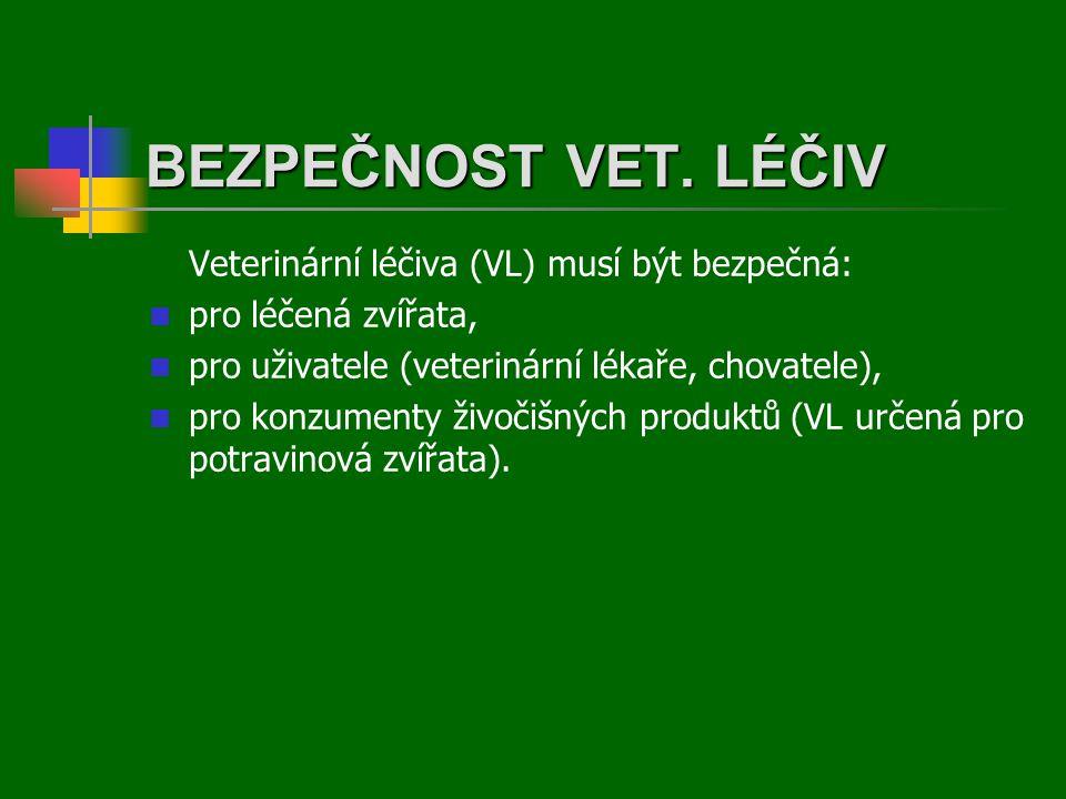 BEZPEČNOST VET. LÉČIV Veterinární léčiva (VL) musí být bezpečná:  pro léčená zvířata,  pro uživatele (veterinární lékaře, chovatele),  pro konzumen