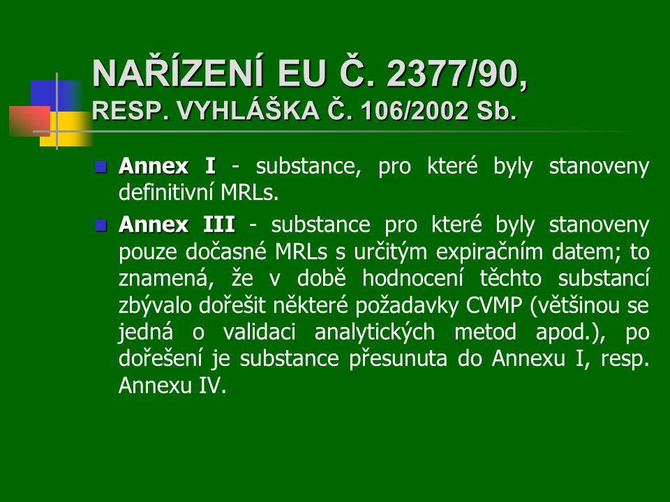 NAŘÍZENÍ EU Č. 2377/90, RESP. VYHLÁŠKA Č. 106/2002 Sb.  Annex I  Annex I - substance, pro které byly stanoveny definitivní MRLs.  Annex III  Annex
