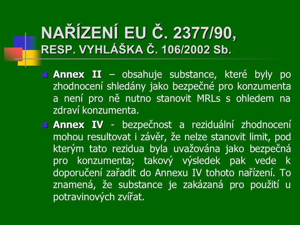  Annex II  Annex II – obsahuje substance, které byly po zhodnocení shledány jako bezpečné pro konzumenta a není pro ně nutno stanovit MRLs s ohledem na zdraví konzumenta.