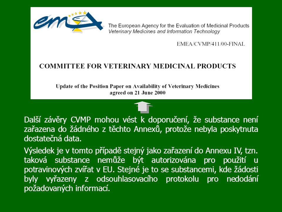 Další závěry CVMP mohou vést k doporučení, že substance není zařazena do žádného z těchto Annexů, protože nebyla poskytnuta dostatečná data. Výsledek