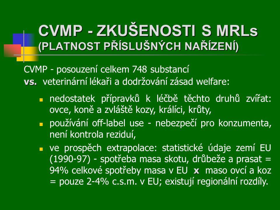  nedostatek přípravků k léčbě těchto druhů zvířat: ovce, koně a zvláště kozy, králíci, krůty,  používání off-label use - nebezpečí pro konzumenta, není kontrola reziduí, x  ve prospěch extrapolace: statistické údaje zemí EU (1990-97) - spotřeba masa skotu, drůbeže a prasat = 94% celkové spotřeby masa v EU x maso ovcí a koz = pouze 2-4% c.s.m.
