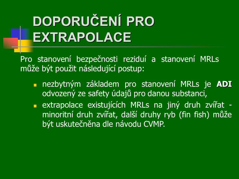 ADI  nezbytným základem pro stanovení MRLs je ADI odvozený ze safety údajů pro danou substanci,  extrapolace existujících MRLs na jiný druh zvířat - minoritní druh zvířat, další druhy ryb (fin fish) může být uskutečněna dle návodu CVMP.