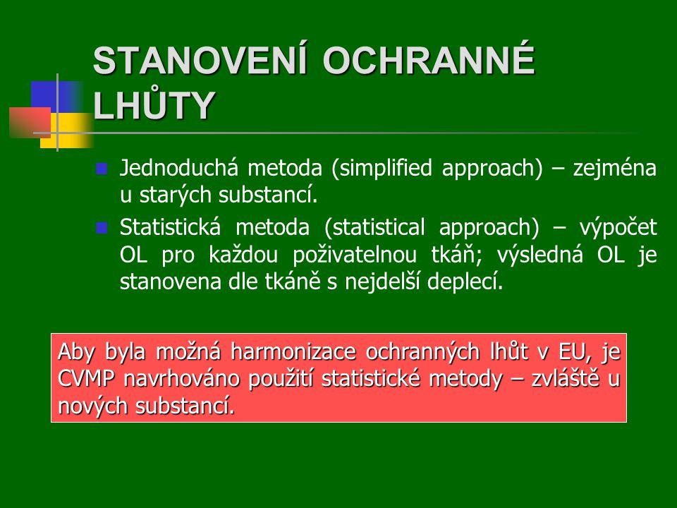 STANOVENÍ OCHRANNÉ LHŮTY  Jednoduchá metoda (simplified approach) – zejména u starých substancí.