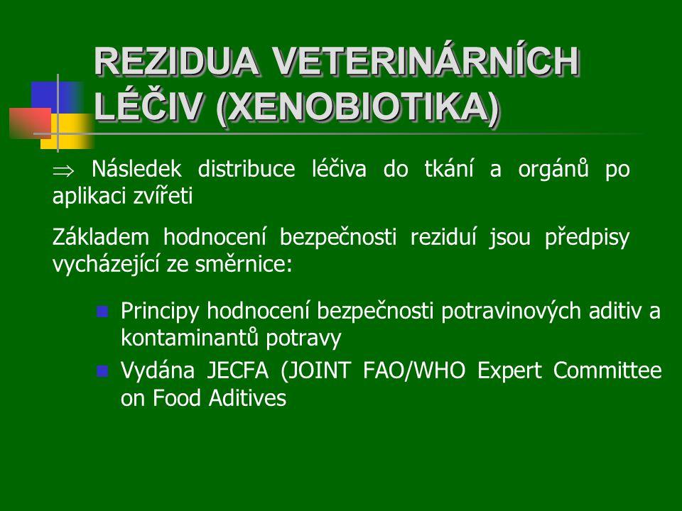 REZIDUA VETERINÁRNÍCH LÉČIV (XENOBIOTIKA) REZIDUA VETERINÁRNÍCH LÉČIV (XENOBIOTIKA)  Principy hodnocení bezpečnosti potravinových aditiv a kontaminantů potravy  Vydána JECFA (JOINT FAO/WHO Expert Committee on Food Aditives  Následek distribuce léčiva do tkání a orgánů po aplikaci zvířeti Základem hodnocení bezpečnosti reziduí jsou předpisy vycházející ze směrnice: