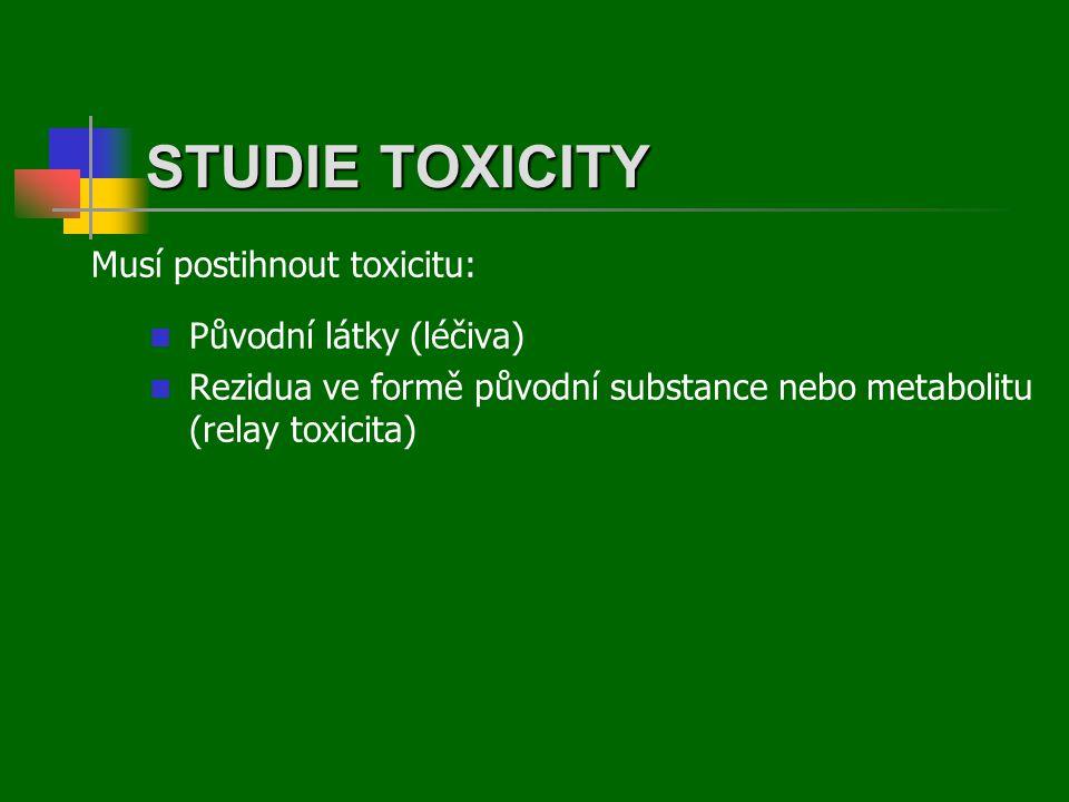 STUDIE TOXICITY  Původní látky (léčiva)  Rezidua ve formě původní substance nebo metabolitu (relay toxicita) Musí postihnout toxicitu: