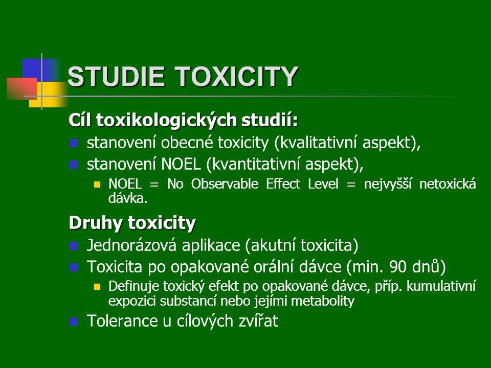 STUDIE TOXICITY Cíl toxikologických studií:  stanovení obecné toxicity (kvalitativní aspekt),  stanovení NOEL (kvantitativní aspekt),  NOEL = No Observable Effect Level = nejvyšší netoxická dávka.