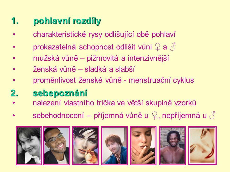 1. pohlavní rozdíly •charakteristické rysy odlišující obě pohlaví •prokazatelná schopnost odlišit vůni ♀ a ♂ •mužská vůně – pižmovitá a intenzivnější