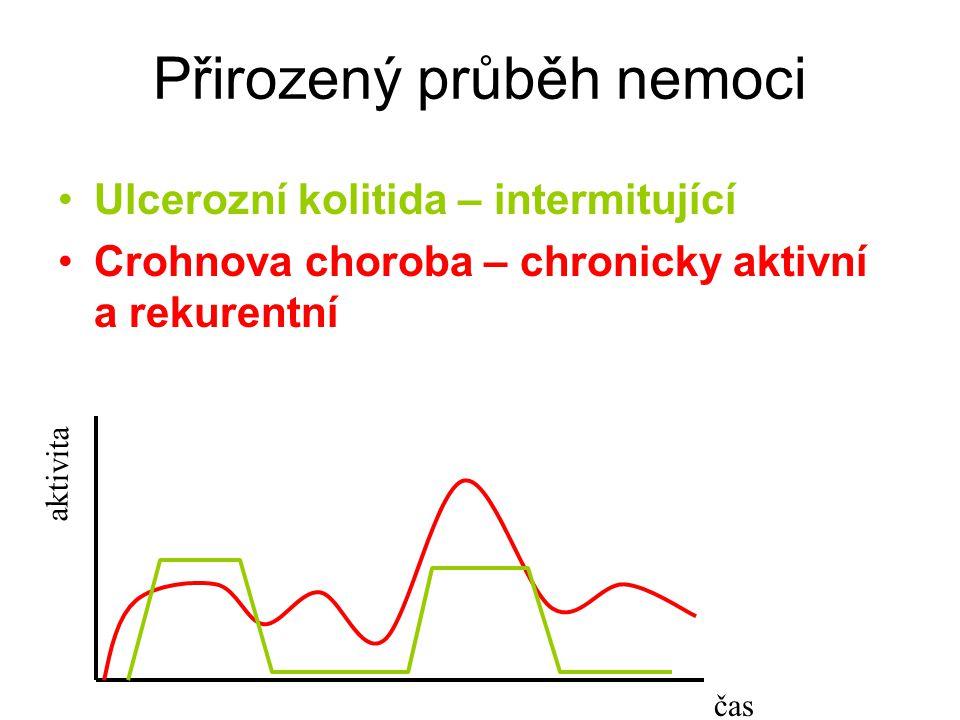 Přirozený průběh nemoci •Ulcerozní kolitida – intermitující •Crohnova choroba – chronicky aktivní a rekurentní čas aktivita