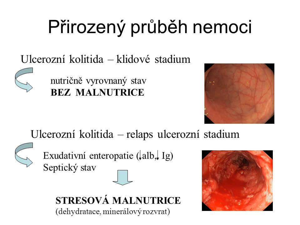 Přirozený průběh nemoci Ulcerozní kolitida – klidové stadium nutričně vyrovnaný stav BEZ MALNUTRICE Ulcerozní kolitida – relaps ulcerozní stadium Exud