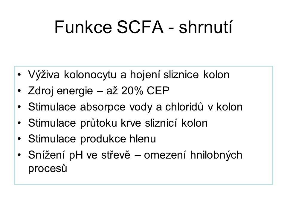 Funkce SCFA - shrnutí •Výživa kolonocytu a hojení sliznice kolon •Zdroj energie – až 20% CEP •Stimulace absorpce vody a chloridů v kolon •Stimulace pr