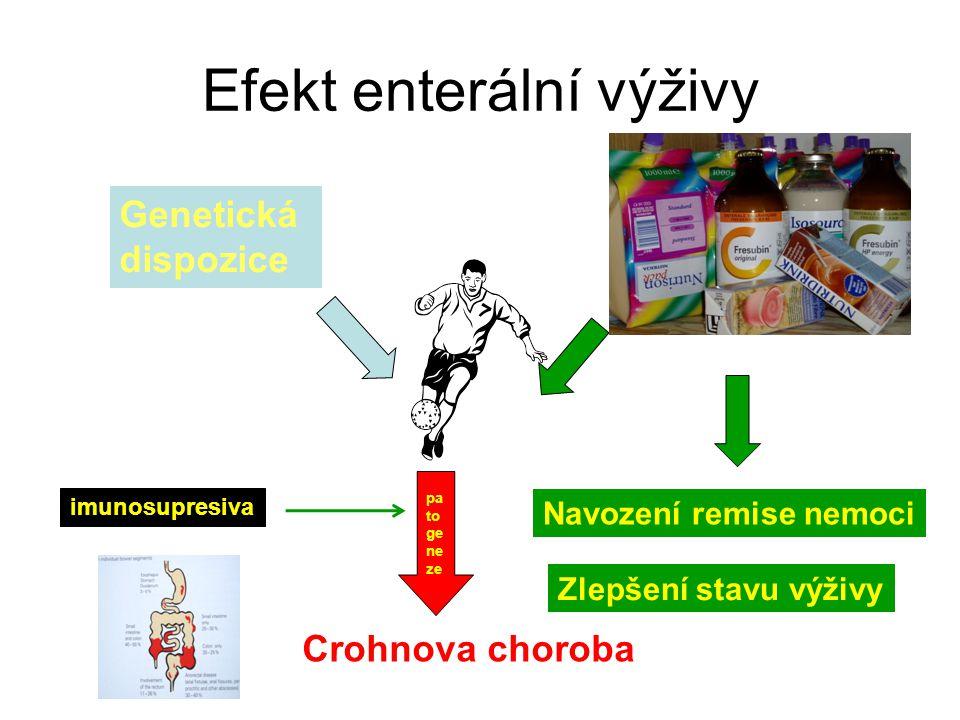 Efekt enterální výživy Genetická dispozice Zevní faktory pa to ge ne ze Crohnova choroba Navození remise nemoci Zlepšení stavu výživy imunosupresiva