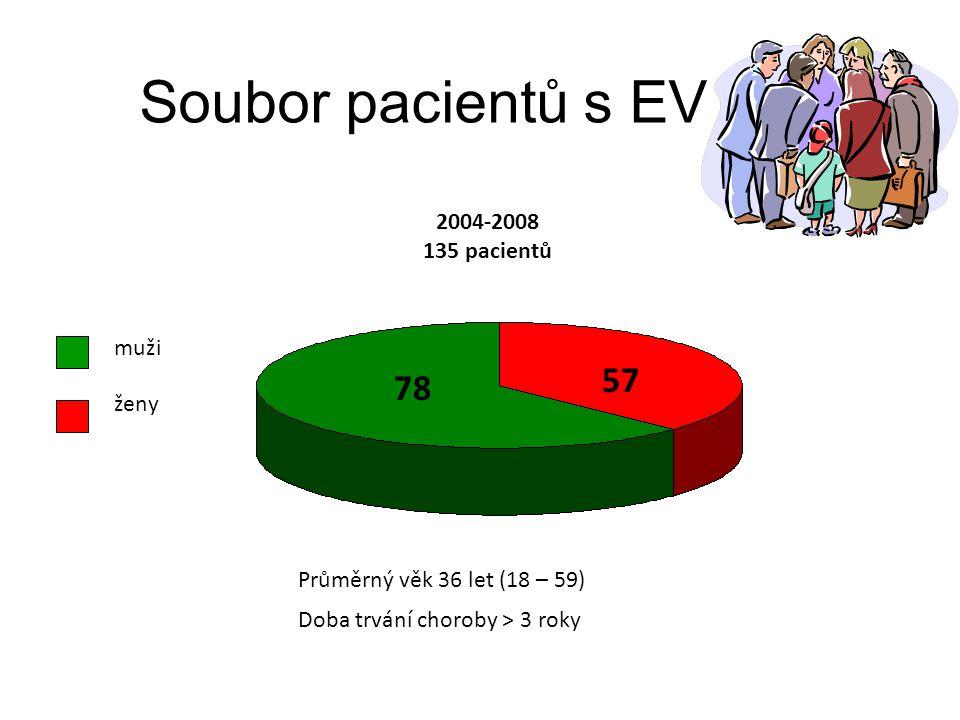 Soubor pacientů s EV 2004-2008 135 pacientů ženy muži 78 57 Průměrný věk 36 let (18 – 59) Doba trvání choroby > 3 roky