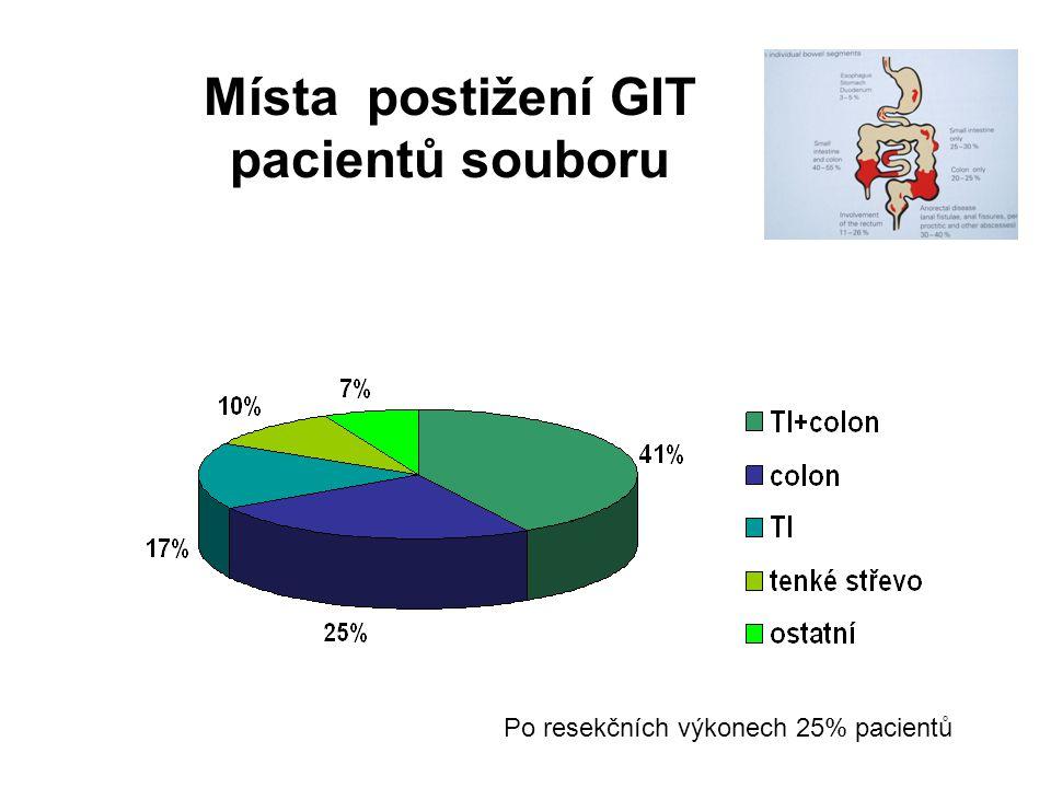 Místa postižení GIT pacientů souboru Po resekčních výkonech 25% pacientů