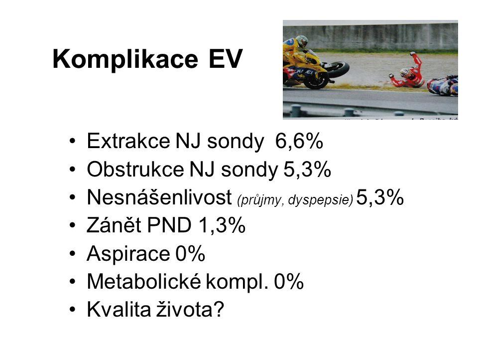 Komplikace EV •Extrakce NJ sondy 6,6% •Obstrukce NJ sondy 5,3% •Nesnášenlivost (průjmy, dyspepsie) 5,3% •Zánět PND 1,3% •Aspirace 0% •Metabolické kompl.