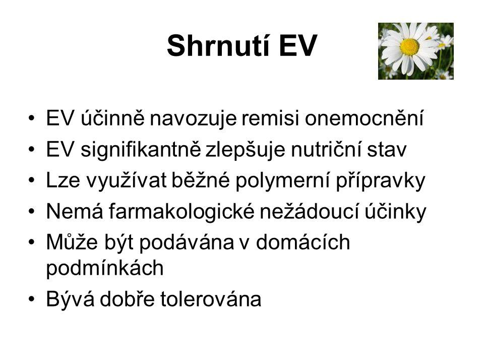 Shrnutí EV •EV účinně navozuje remisi onemocnění •EV signifikantně zlepšuje nutriční stav •Lze využívat běžné polymerní přípravky •Nemá farmakologické