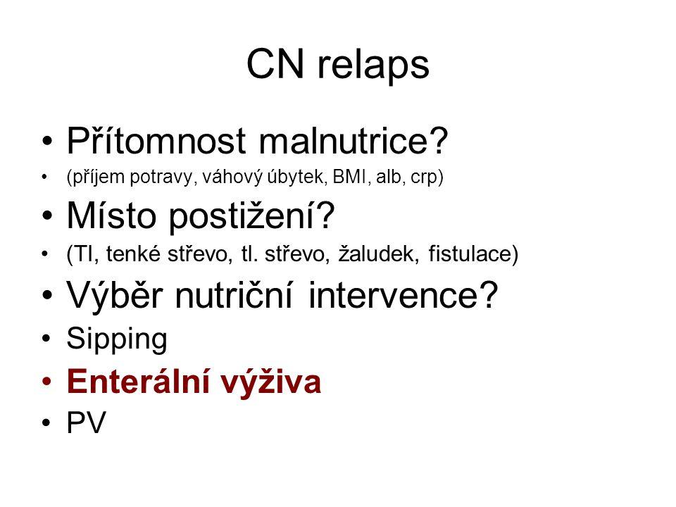 CN relaps •Přítomnost malnutrice? •(příjem potravy, váhový úbytek, BMI, alb, crp) •Místo postižení? •(TI, tenké střevo, tl. střevo, žaludek, fistulace