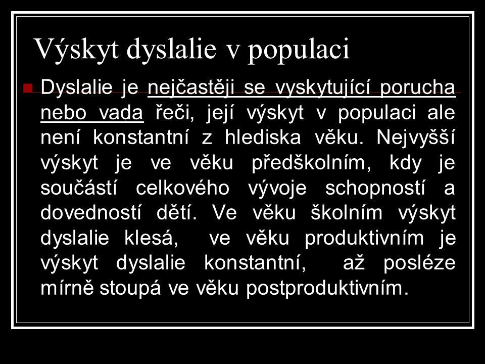 Výskyt dyslalie v populaci  Dyslalie je nejčastěji se vyskytující porucha nebo vada řeči, její výskyt v populaci ale není konstantní z hlediska věku.