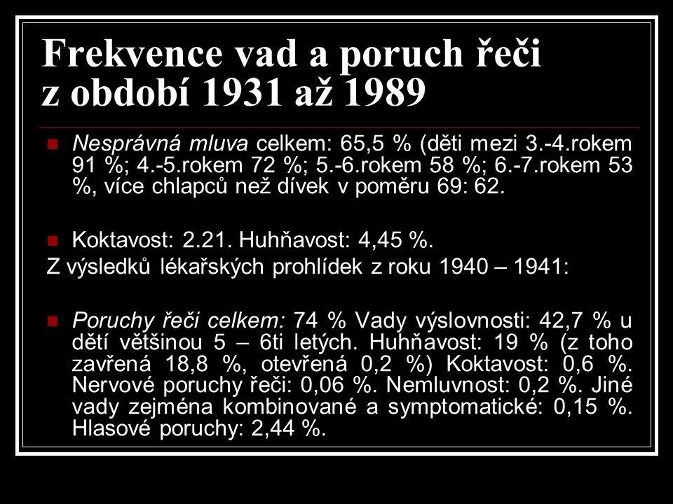 Frekvence vad a poruch řeči z období 1931 až 1989  Nesprávná mluva celkem: 65,5 % (děti mezi 3.-4.rokem 91 %; 4.-5.rokem 72 %; 5.-6.rokem 58 %; 6.-7.