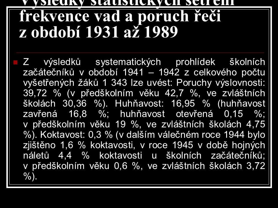 Výsledky statistických šetření frekvence vad a poruch řeči z období 1931 až 1989  Z výsledků systematických prohlídek školních začátečníků v období 1