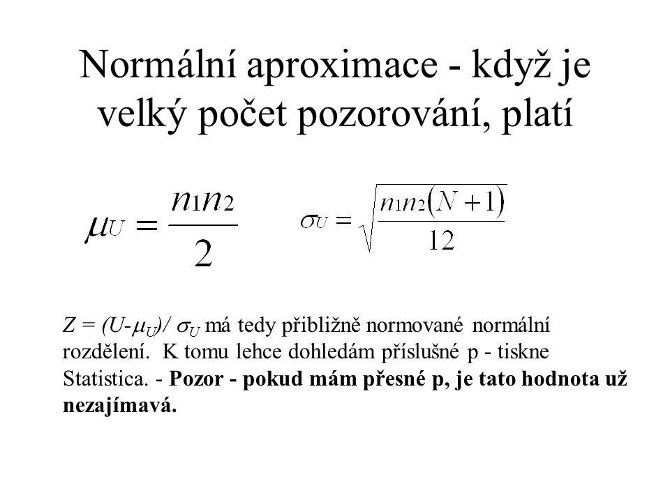 Normální aproximace - když je velký počet pozorování, platí Z = (U-  U )/  U má tedy přibližně normované normální rozdělení. K tomu lehce dohledám p