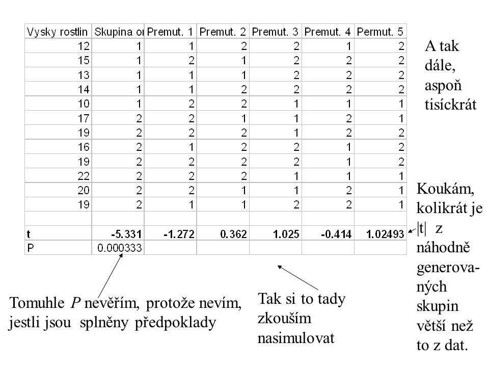 Dosažená hladina významnosti (P) se pak vypočítá Počet náhodných permutací, kde to vyšlo lépe než nebo stejně jako v datech (tedy kde |t permut | > |t data |