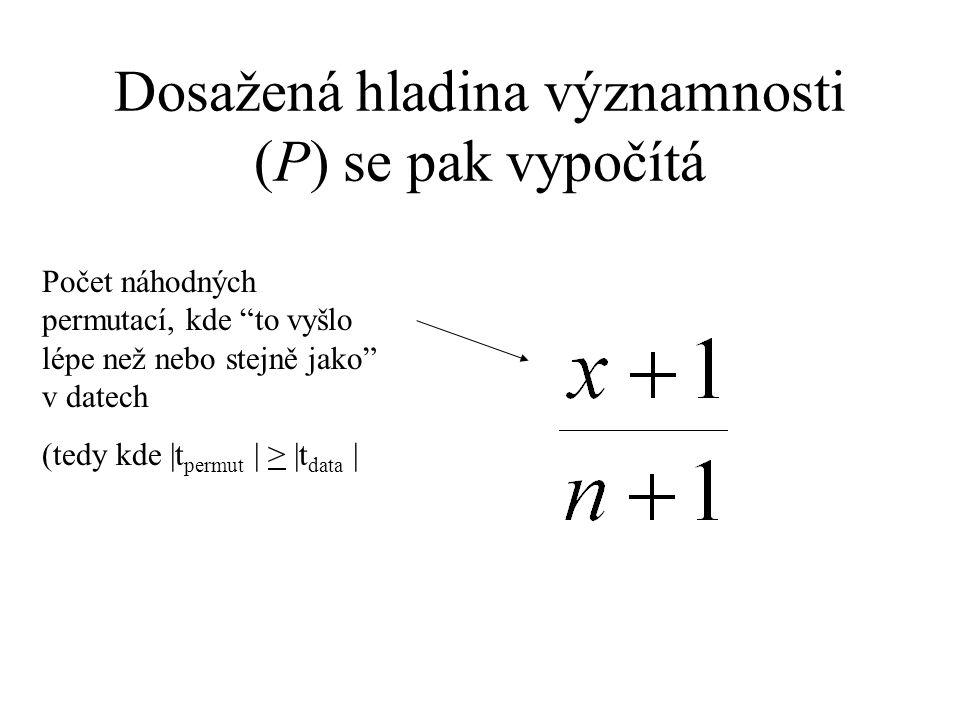 Pozor •Testuji vlastně hypotézu, že oba výběry pocházejí z téhož (ze stejného) základního souboru.