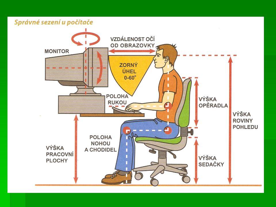 Doporučené hodnoty správného sezení