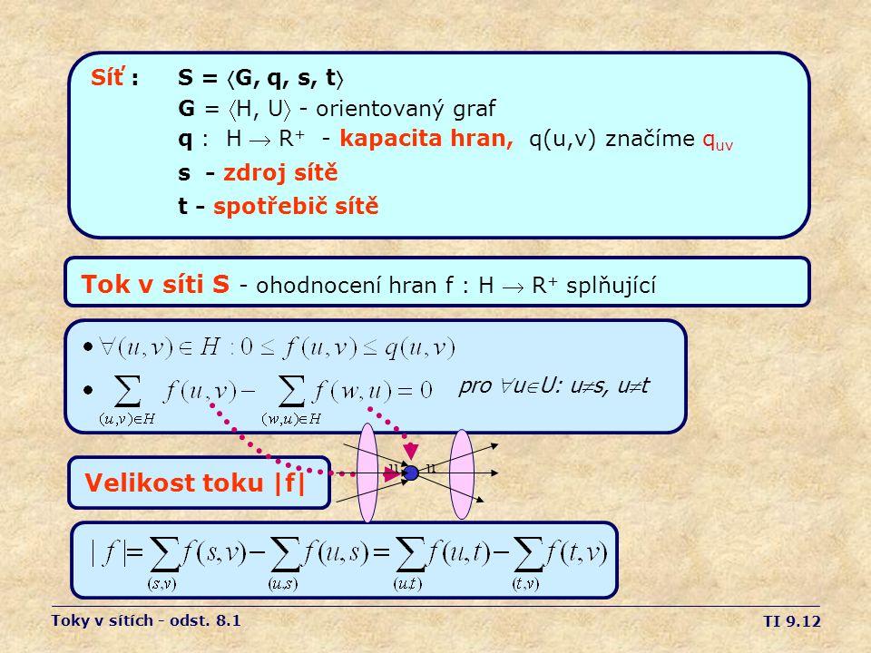 TI 9.12 Síť : S = G, q, s, t G = H, U - orientovaný graf q : H  R + - kapacita hran, q(u,v) značíme q uv s - zdroj sítě t - spotřebič sítě Toky v
