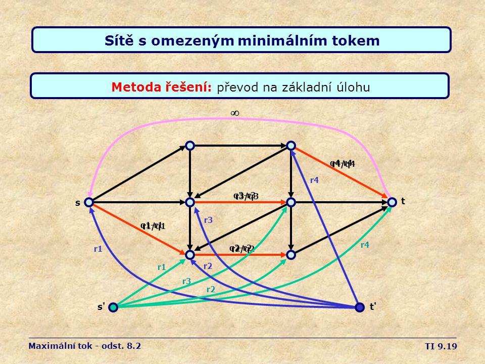 TI 9.19 Sítě s omezeným minimálním tokem Metoda řešení: převod na základní úlohu s t  r1/q1 r2/q2 r3/q3 r4/q4 r1 r4 r1 r3 r2 Maximální tok - odst. 8.