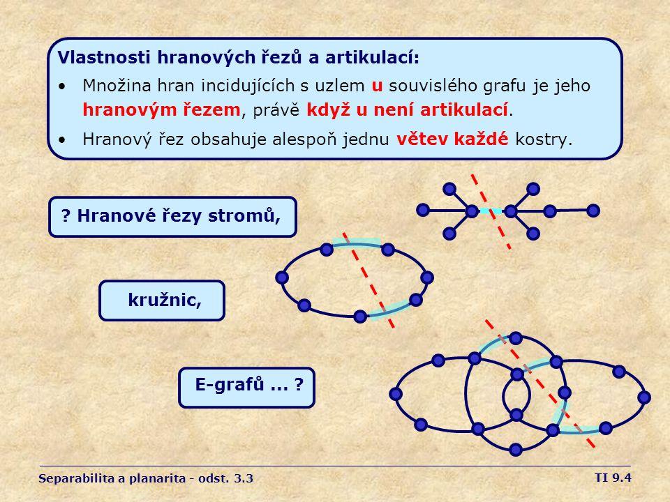 TI 9.4 Vlastnosti hranových řezů a artikulací: •Množina hran incidujících s uzlem u souvislého grafu je jeho hranovým řezem, právě když u není artikul