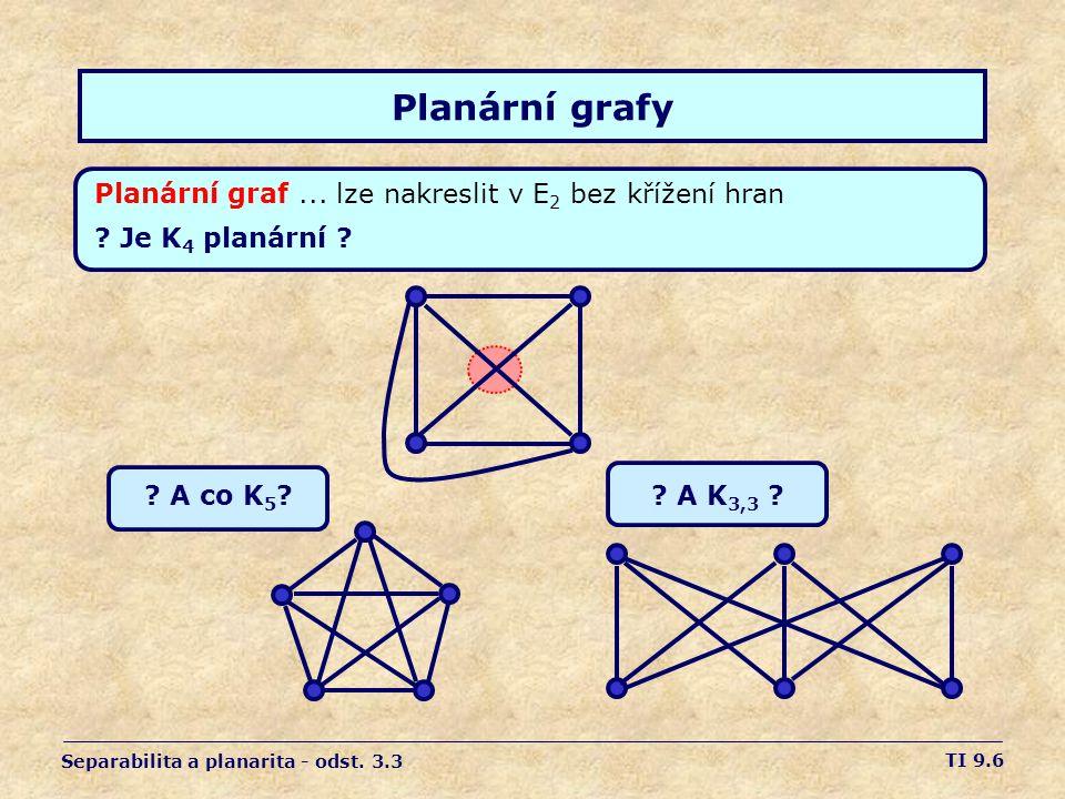 TI 9.6 Planární grafy Planární graf... lze nakreslit v E 2 bez křížení hran ? Je K 4 planární ? Separabilita a planarita - odst. 3.3 ? A co K 5 ? ? A