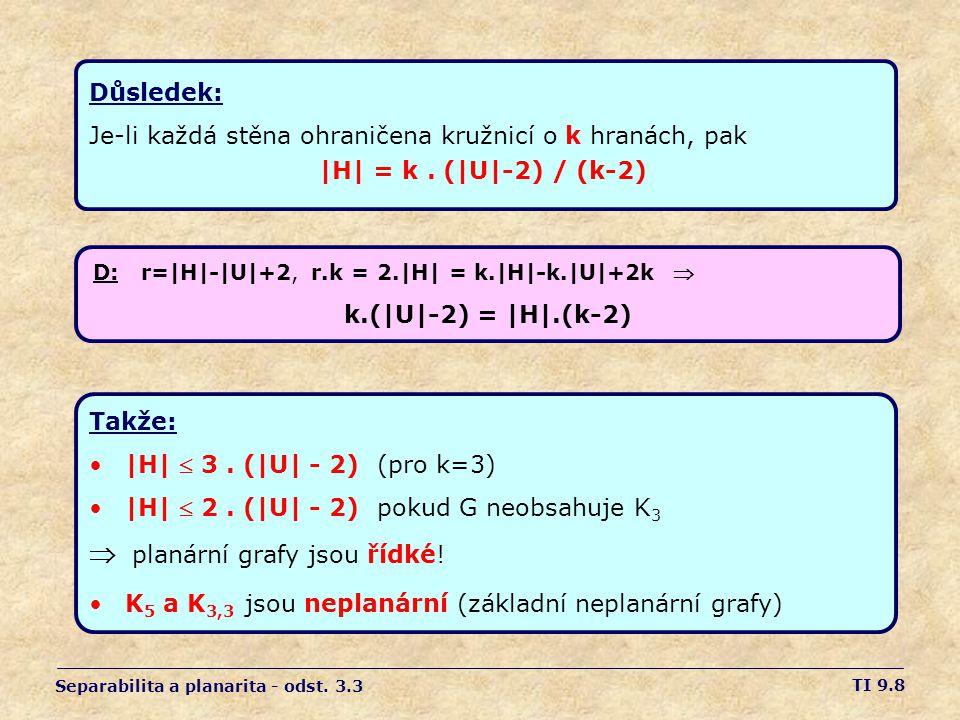 TI 9.8 Důsledek: Je-li každá stěna ohraničena kružnicí o k hranách, pak |H| = k. (|U|-2) / (k-2) Separabilita a planarita - odst. 3.3 D: r=|H|-|U|+2,