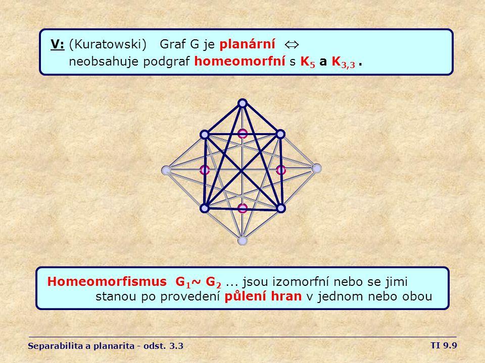 TI 9.9 Separabilita a planarita - odst. 3.3 V: (Kuratowski) Graf G je planární  neobsahuje podgraf homeomorfní s K 5 a K 3,3. Homeomorfismus G 1 ~ G