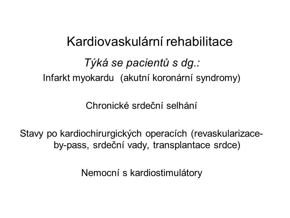 Kardiovaskulární rehabilitace Týká se pacientů s dg.: Infarkt myokardu (akutní koronární syndromy) Chronické srdeční selhání Stavy po kardiochirurgick