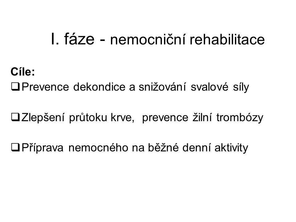 I. fáze - nemocniční rehabilitace Cíle:  Prevence dekondice a snižování svalové síly  Zlepšení průtoku krve, prevence žilní trombózy  Příprava nemo