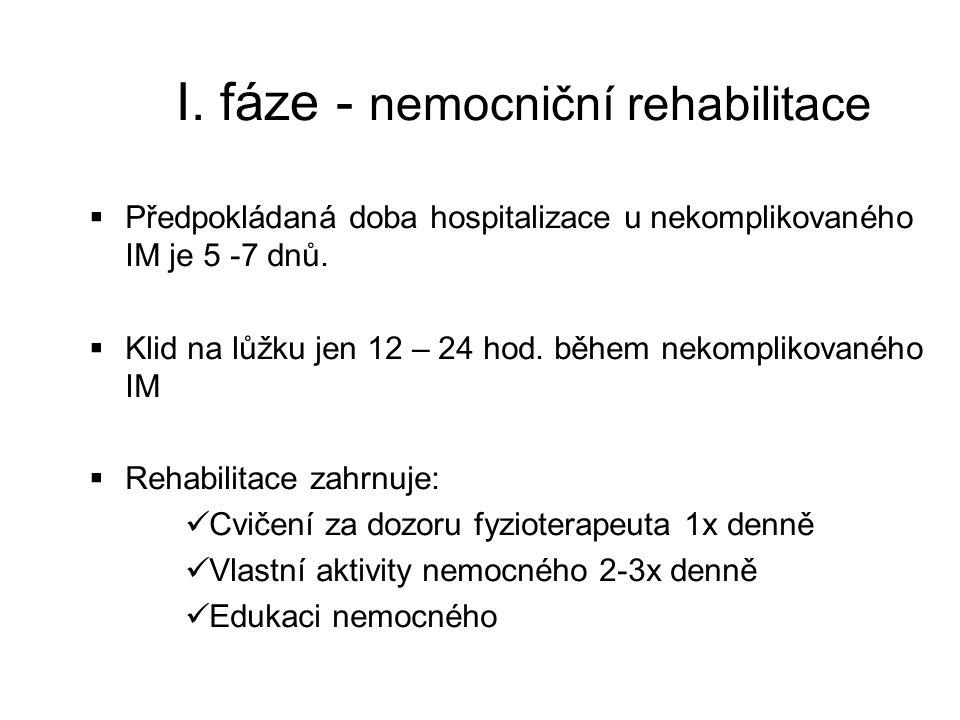 I. fáze - nemocniční rehabilitace  Předpokládaná doba hospitalizace u nekomplikovaného IM je 5 -7 dnů.  Klid na lůžku jen 12 – 24 hod. během nekompl