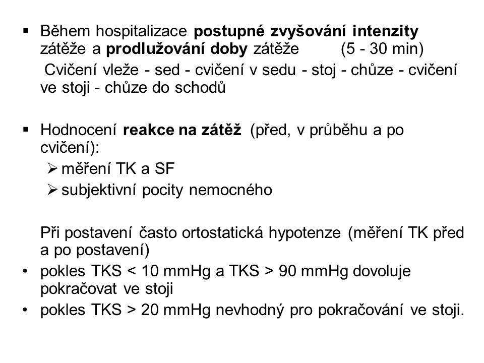  Během hospitalizace postupné zvyšování intenzity zátěže a prodlužování doby zátěže (5 - 30 min) Cvičení vleže - sed - cvičení v sedu - stoj - chůze