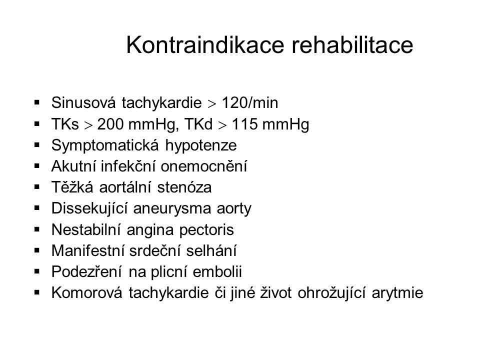 Kontraindikace rehabilitace  Sinusová tachykardie  120/min  TKs  200 mmHg, TKd  115 mmHg  Symptomatická hypotenze  Akutní infekční onemocnění 