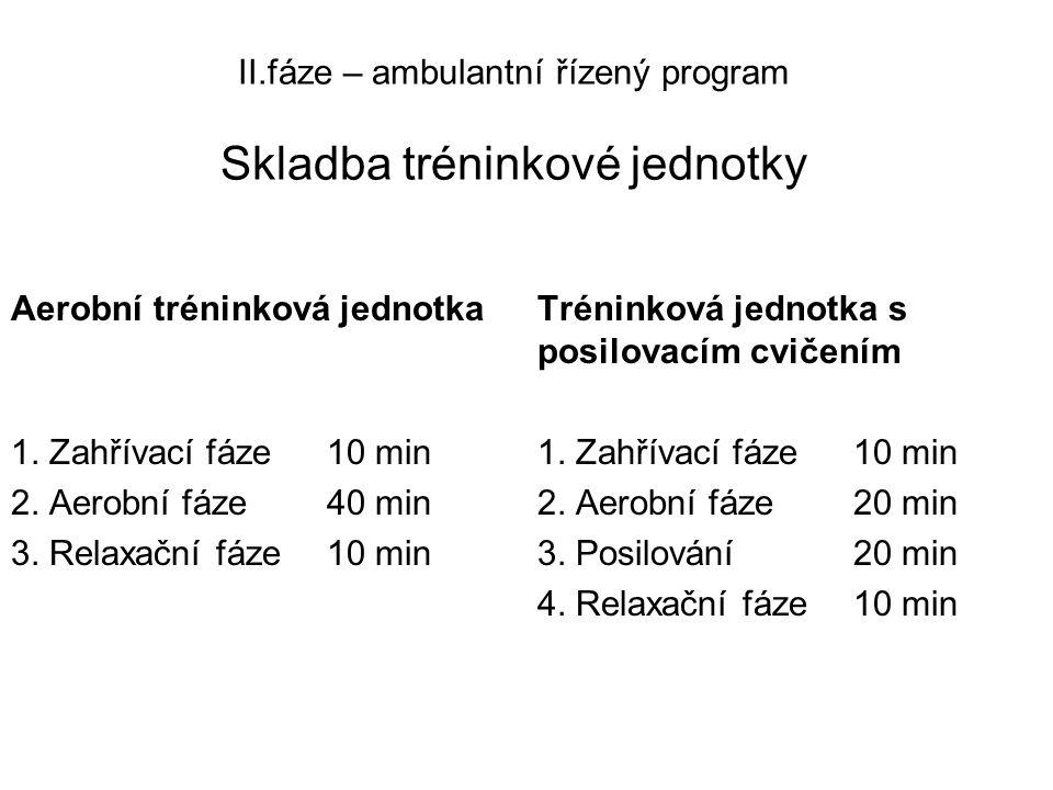 II.fáze – ambulantní řízený program Skladba tréninkové jednotky Aerobní tréninková jednotkaTréninková jednotka s posilovacím cvičením 1. Zahřívací fáz