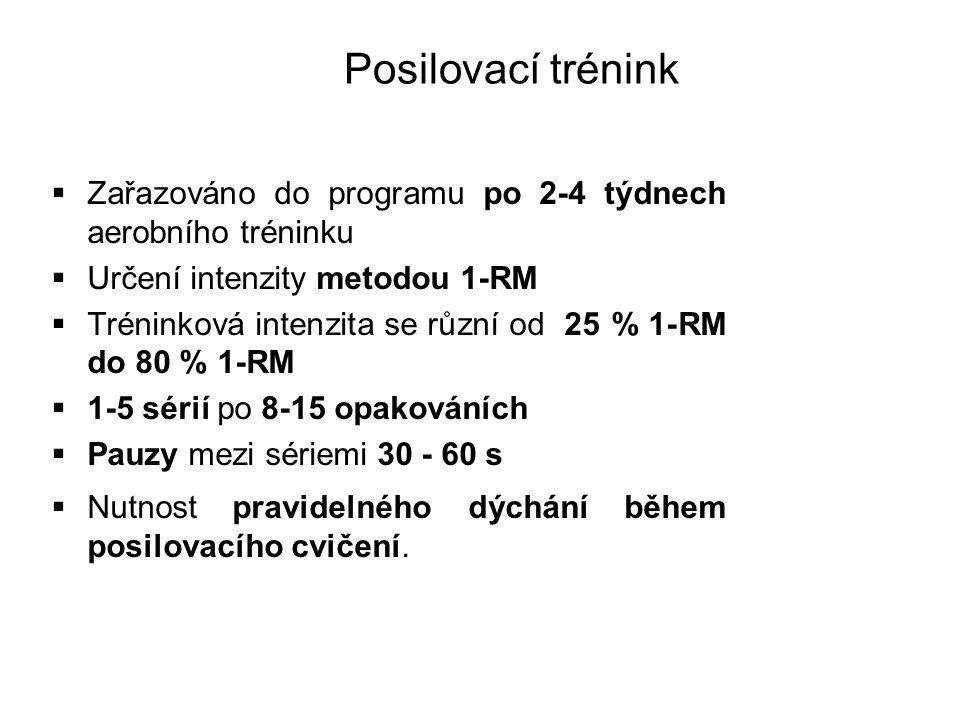 Posilovací trénink  Zařazováno do programu po 2-4 týdnech aerobního tréninku  Určení intenzity metodou 1-RM  Tréninková intenzita se různí od 25 %