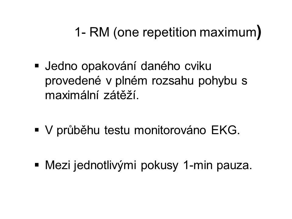 1- RM (one repetition maximum )  Jedno opakování daného cviku provedené v plném rozsahu pohybu s maximální zátěží.  V průběhu testu monitorováno EKG