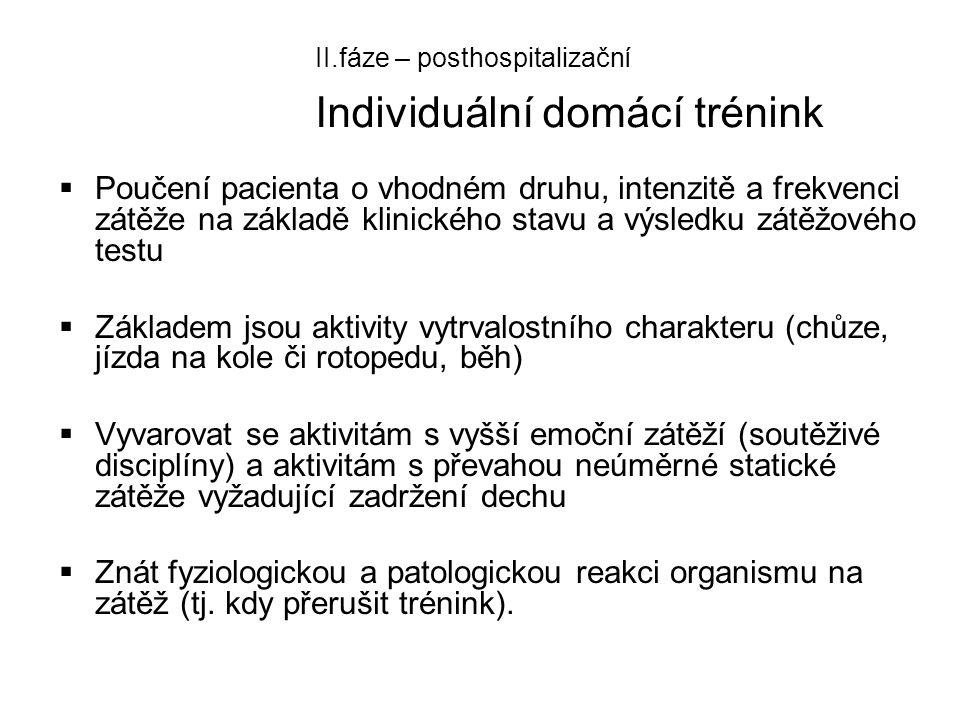 II.fáze – posthospitalizační Individuální domácí trénink  Poučení pacienta o vhodném druhu, intenzitě a frekvenci zátěže na základě klinického stavu