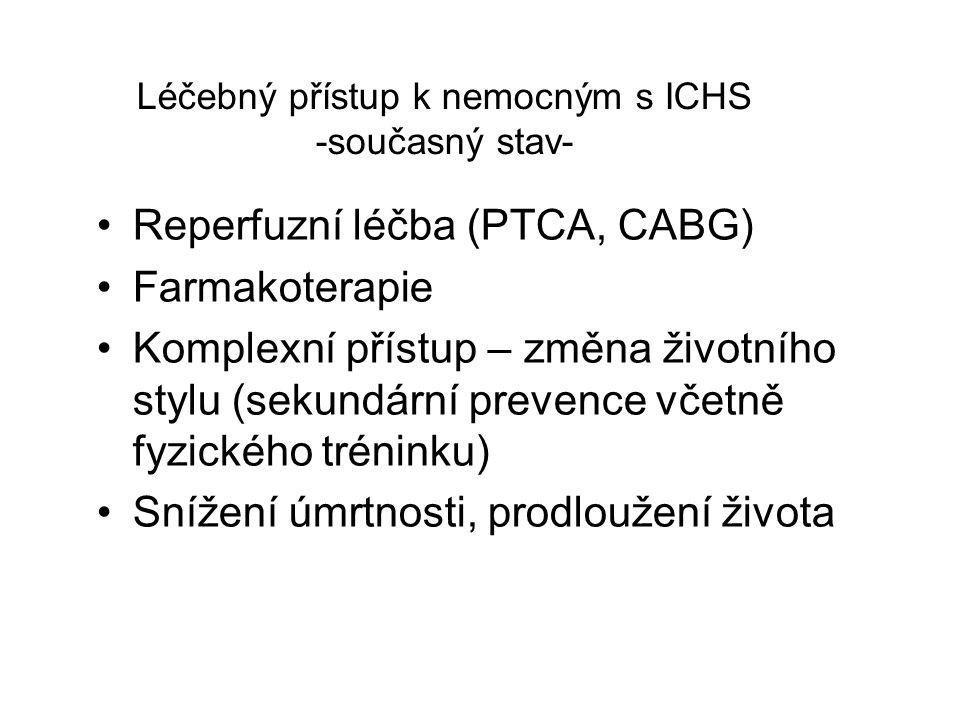 Léčebný přístup k nemocným s ICHS -současný stav- •Reperfuzní léčba (PTCA, CABG) •Farmakoterapie •Komplexní přístup – změna životního stylu (sekundárn