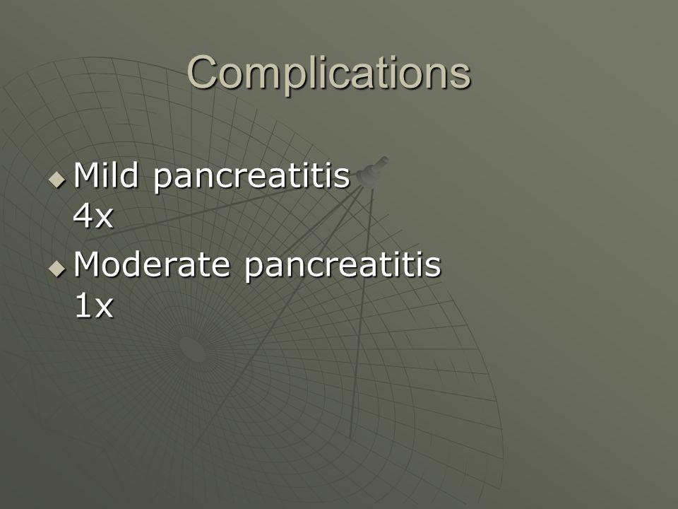 Complications Complications  Mild pancreatitis 4x  Moderate pancreatitis 1x