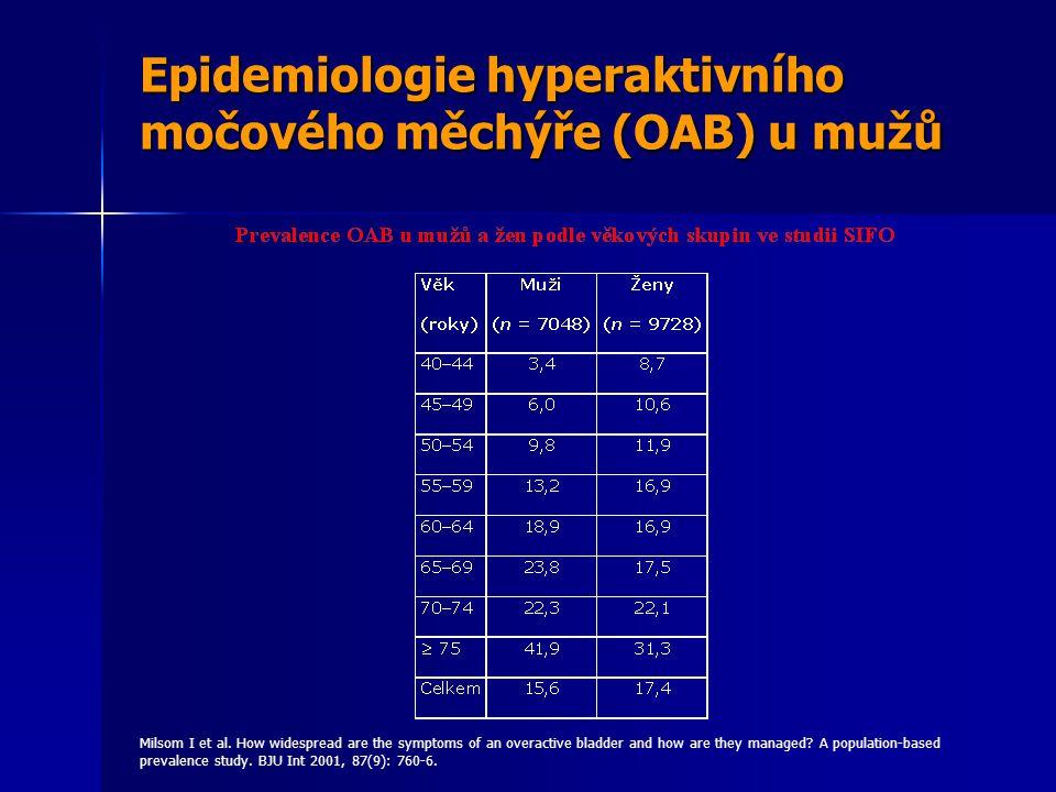 Epidemiologie hyperaktivního močového měchýře (OAB) u mužů Milsom I et al.