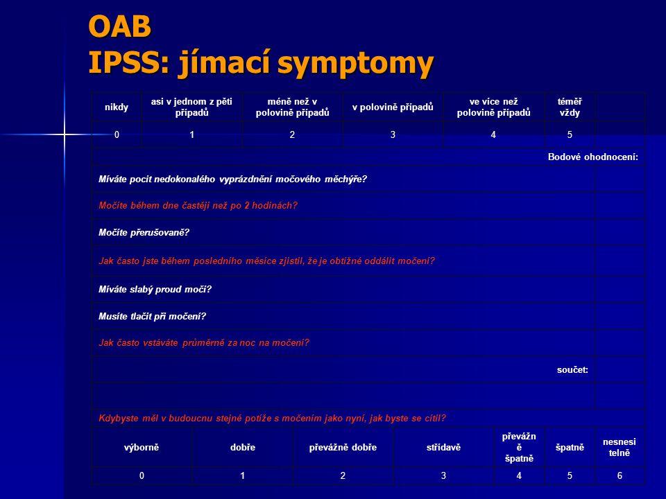 OAB IPSS: jímací symptomy nikdy asi v jednom z pěti případů méně než v polovině případů v polovině případů ve více než polovině případů téměř vždy 012345 Bodové ohodnocení: Míváte pocit nedokonalého vyprázdnění močového měchýře.