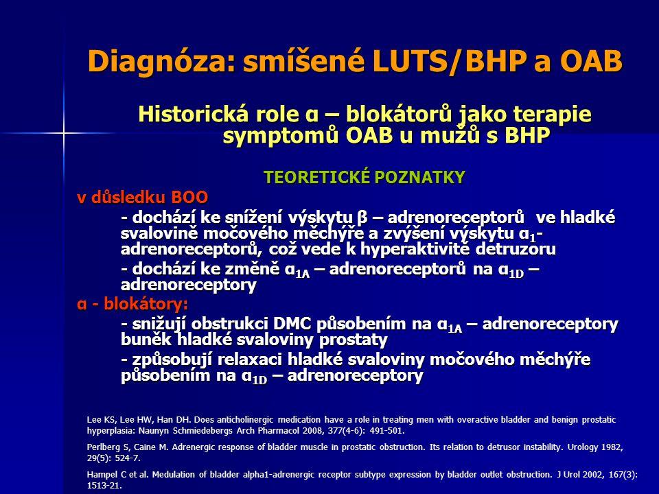 Diagnóza: smíšené LUTS/BHP a OAB Historická role α – blokátorů jako terapie symptomů OAB u mužů s BHP TEORETICKÉ POZNATKY v důsledku BOO - dochází ke snížení výskytu β – adrenoreceptorů ve hladké svalovině močového měchýře a zvýšení výskytu α 1 - adrenoreceptorů, což vede k hyperaktivitě detruzoru - dochází ke změně α 1A – adrenoreceptorů na α 1D – adrenoreceptory α - blokátory: - snižují obstrukci DMC působením na α 1A – adrenoreceptory buněk hladké svaloviny prostaty - způsobují relaxaci hladké svaloviny močového měchýře působením na α 1D – adrenoreceptory Lee KS, Lee HW, Han DH.