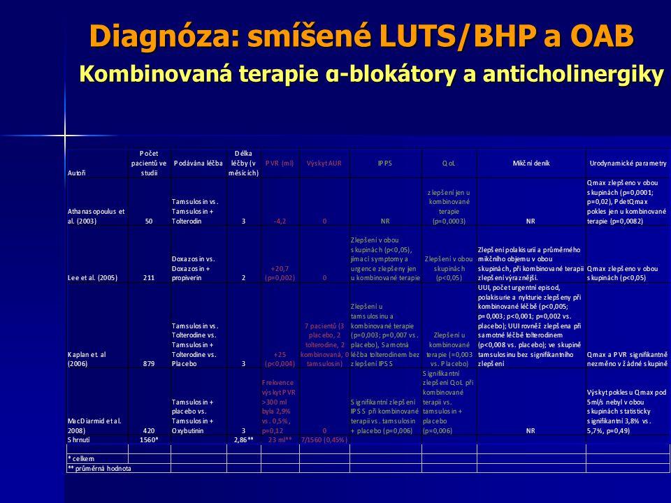Diagnóza: smíšené LUTS/BHP a OAB Kombinovaná terapie α-blokátory a anticholinergiky